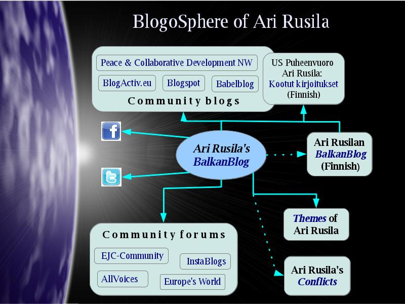 Blogging & Web 2.0 As A Tool In The Media War (3/3)