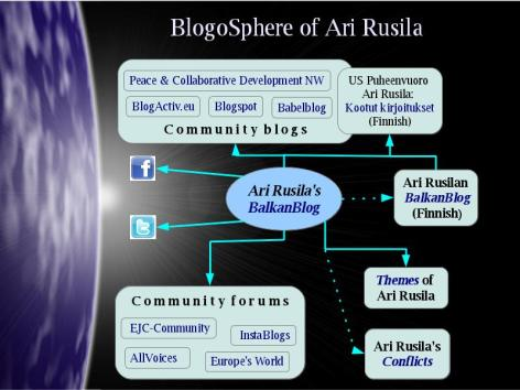 Blogosphere of Ari Rusila, Balkanblog, Web 2.0, blogging, social media