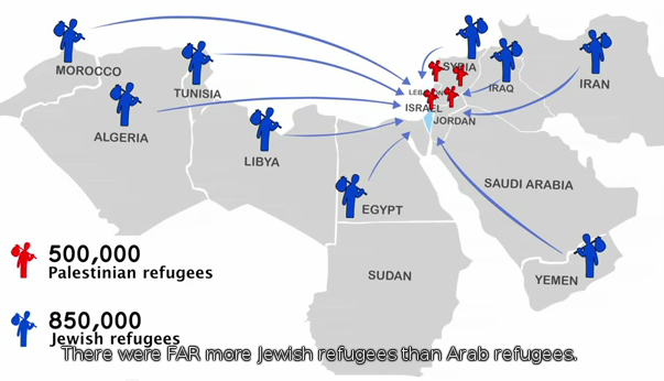 Israeli vs Palestine Refugees - In, Out and No Return (1/6)