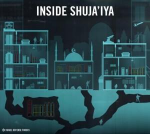 Shujaiya-3-300x268