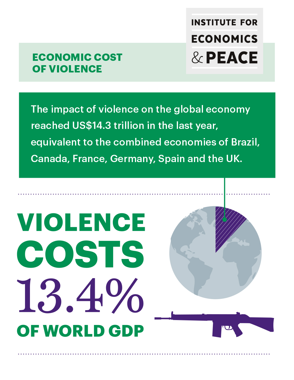 How Does Crime Affect the Economy?