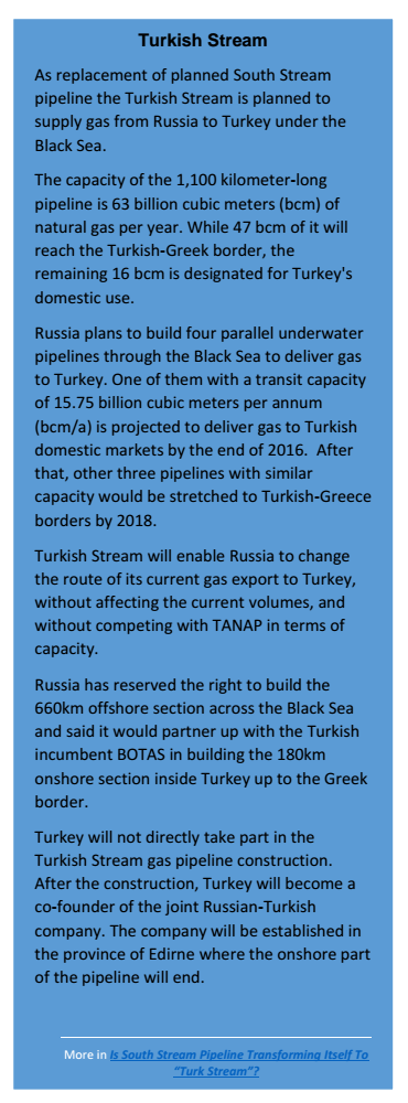 TurkishStream