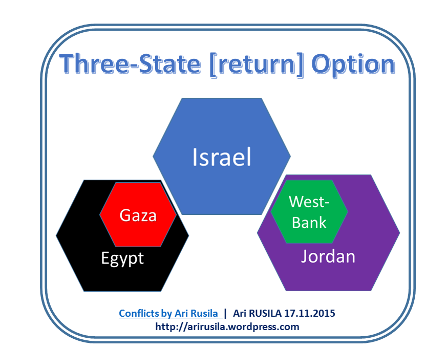 an analysis of the israeli palenstinian conflict Central element of the israeli-palestinian conflict and poses an obstacle to the achievement of compromise and a solution  i will start with a conceptual analysis of.