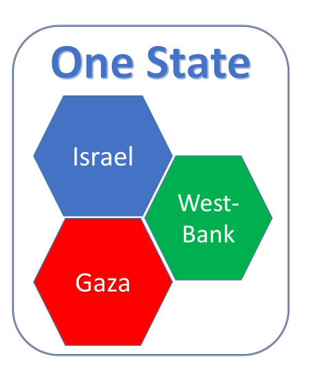 one-state solution to israeli-palestinian conflict