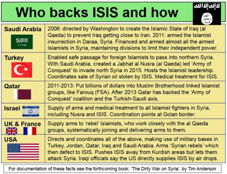 syria-isis-backers-1