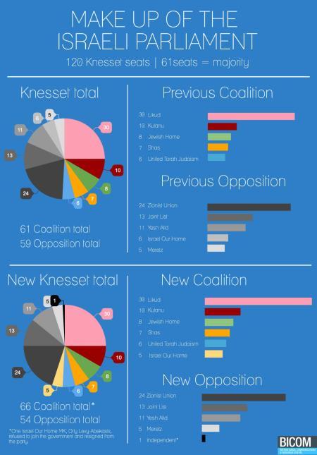 knesset-info-3