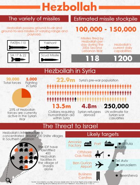 hezbollah-456x600