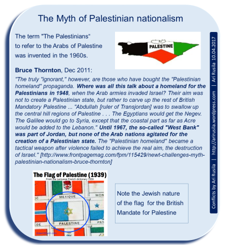 innovated palestinian nation