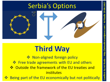 Serbias options, EU, EAU, 3rd way